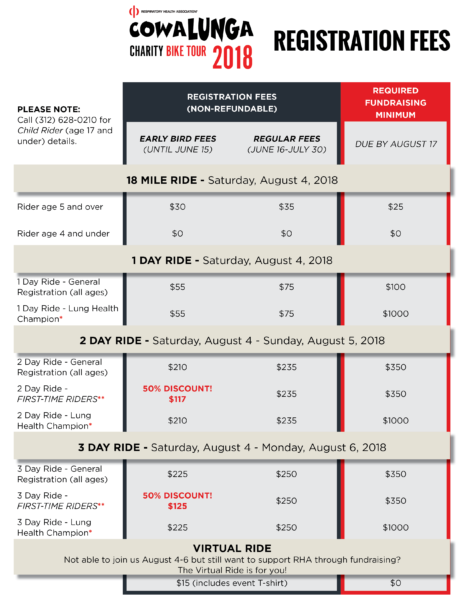 CowaLUNGa 2018 price chart